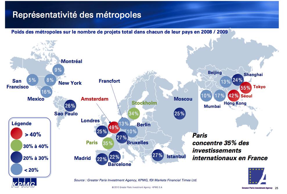 représentativité metropoles par Etat